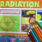 Heat and Temperature: Radiation Coloring