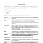Heroic Journey - note, assignment, quiz (or worksheet)