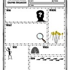 Historical Issues Graphic Organizer (Who What Where When Why How)