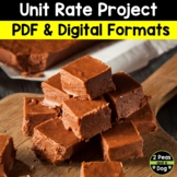 Homemade Fudge Unit Rate Culminating Task Project