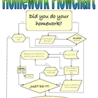 Homework Flowchart