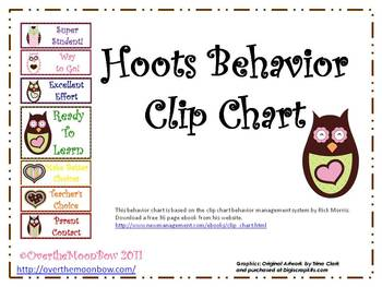 Hoots Behavior Clip Chart