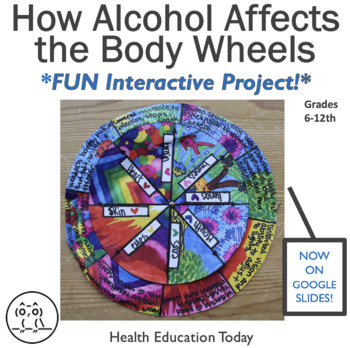How Alcohol Affects the Body Health Lesson: PowerPoint, +