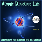 How Many Atoms Thick is a Zinc Coating?