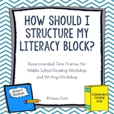 How Should I Structure My Literacy Block?: RW and WW Time