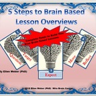 How to Build a Brain Based Lesson