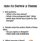 How to Derive Theme Overhead