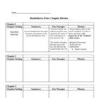 Huckleberry Finn Chapters 1-18 Review Chart