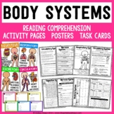 Human Body - Body Systems - Unit Posters and Activities