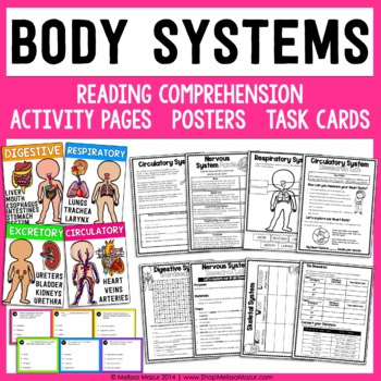 Body Systems Unit