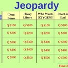 Human Body Jeopardy