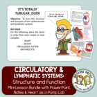 Human Body PowerPoint and Lessons: Circulatory and Lymphat