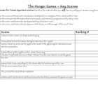 Hunger Games Key Scenes Critical Thinking Assignment