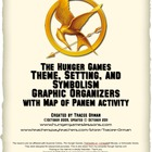 Hunger Games Novel Setting, Symbolism, &amp; Map of Panem, Theme