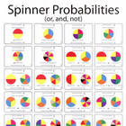 I have who has game for probability spinners