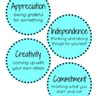 IB PYP Attitudes - Blue Polka Dots