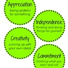 IB PYP Attitudes - Green Polka Dots