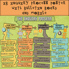 IB PYP Inquiry Process Robot Poster, Bulletin Board &amp; Mobi