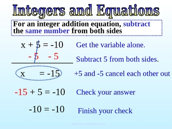 INTEGERS & EQUATIONS a Powerpoint Presentation