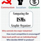 ISMs (Capitalism, Socialism, Communism) Graphic Organizer 