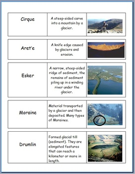Ice-Ages, Glaciers, Glacial Landforms Flash Cards