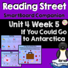 If You Could Go to Antarctica SmartBoard Companion Reading
