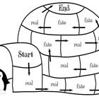 Igloo Move- Short Vowels