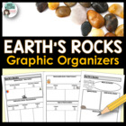 Igneous, Sedimentary & Metamorphic Rocks Graphic Organizer