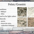 Igneous, Sedimentary and Metamorphic Rocks PowerPoint (PPT