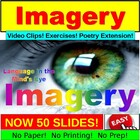 Imagery Introduction Lesson PowerPoint