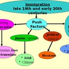 Immigration: Ellis Island PowerPoint Presentation