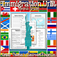 Immigration Mini Unit