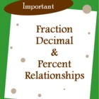 Important Fraction, Decimal, Percent Relationships Kit