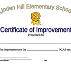 Improvement in Testing Certificate