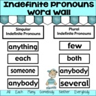 Indefinite Pronouns All, Each, Many  Word Wall