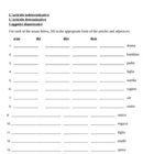 Indefinite, definite, demonstrative articles in Italian worksheet