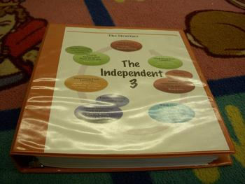 Independent 3 SMART board Pages