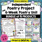 Independent Poetry Unit, CCSS Poetry Reflection &amp; Website 