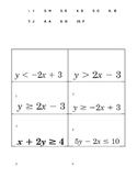 Inequality Equation on Coordinate Graph Quick 10 Problem A
