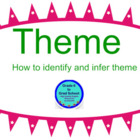 Infer the Theme Lesson/Activity
