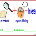 Inference Poster- Reading Strategy