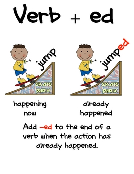Inflected verbs game
