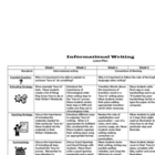 Informational Writing Lesson Plan