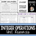 Integer Operations Unit Resources