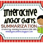 Interactive Anchor Charts - Summarization