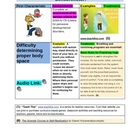 Interactive Autism Manual - Part 2