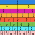 Interactive Equivalent Fraction Wall