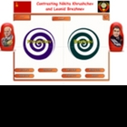Interactive History Games -- Post-War and Cold War Years -