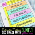Interactive Notebook Activities - Understanding Fractions