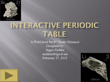 Interactive Periodic Table Integration Technology Science